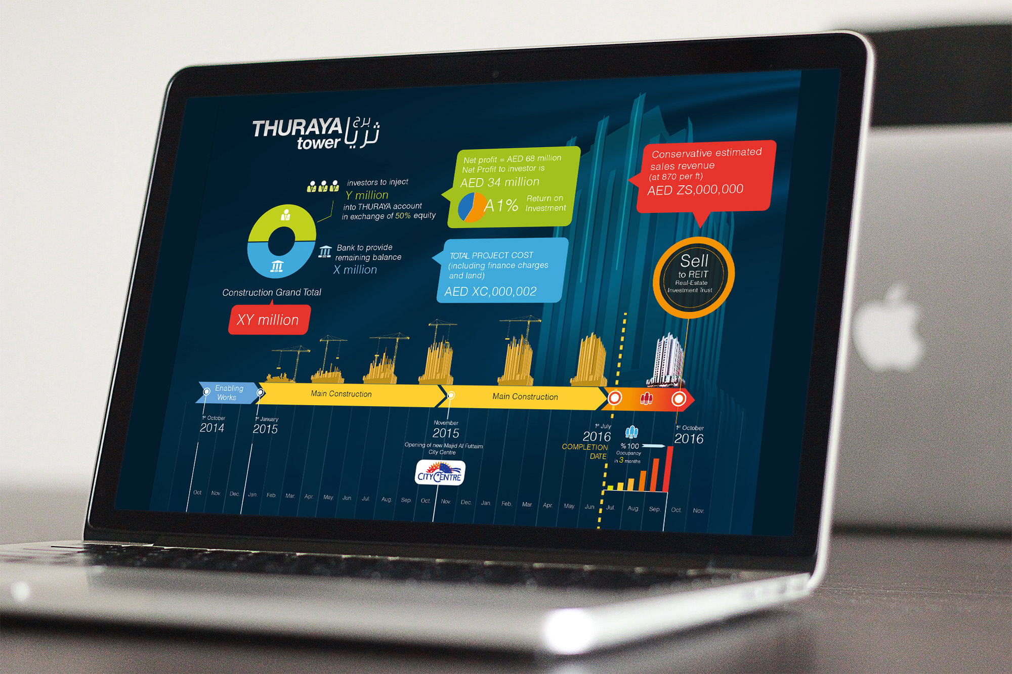 00_infographic_thuraya