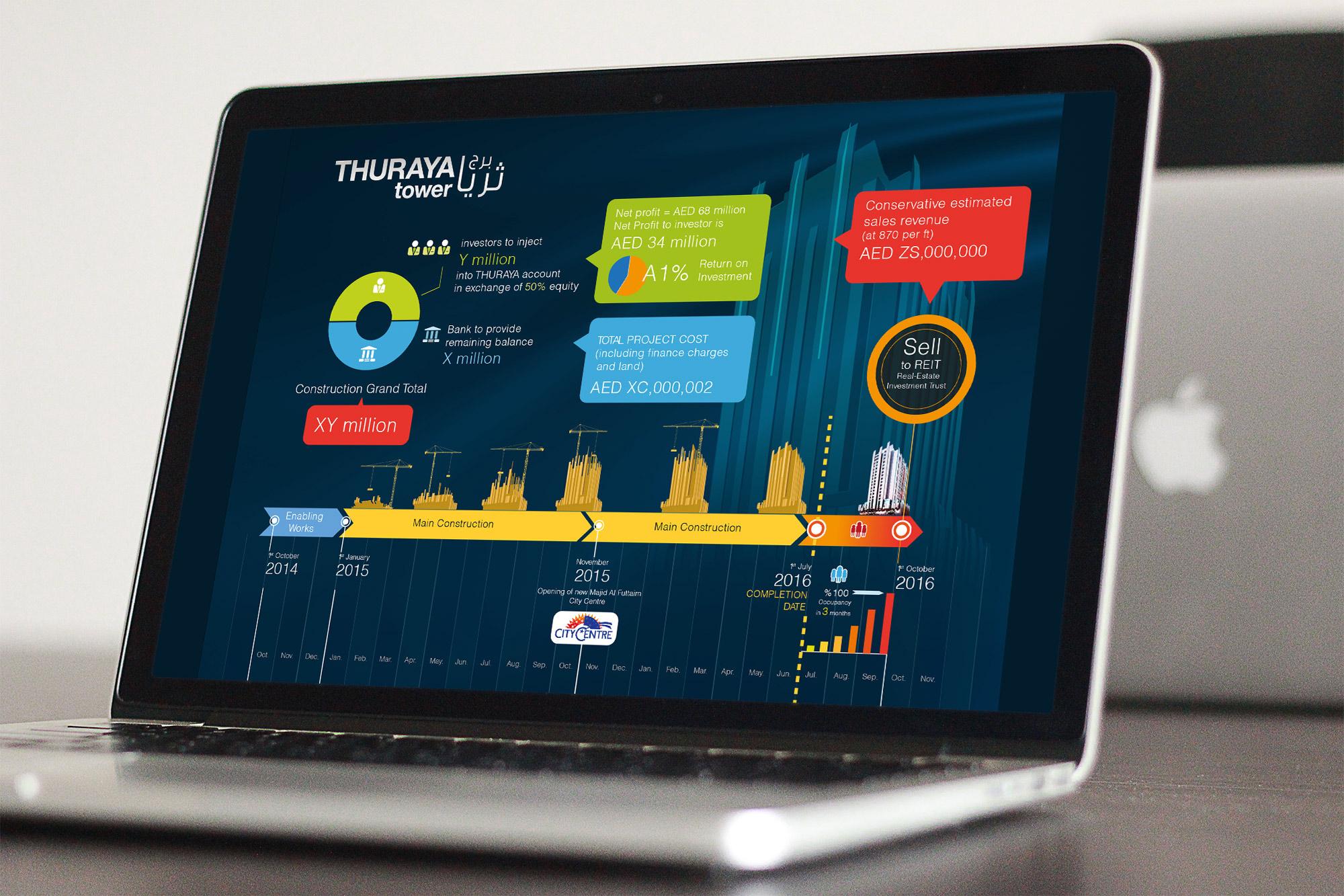 00_infographic_thuraya